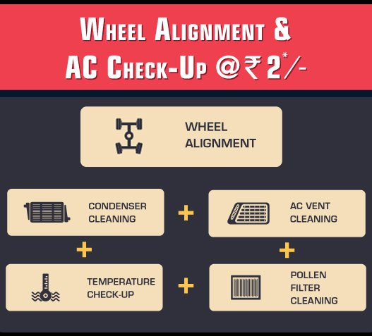 Wheel Alignment and AC Check up in Rs