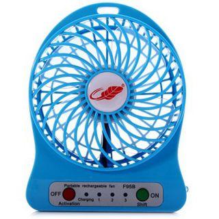 Coolnut RV Rechargeable Mini Fan